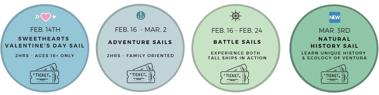 sail options